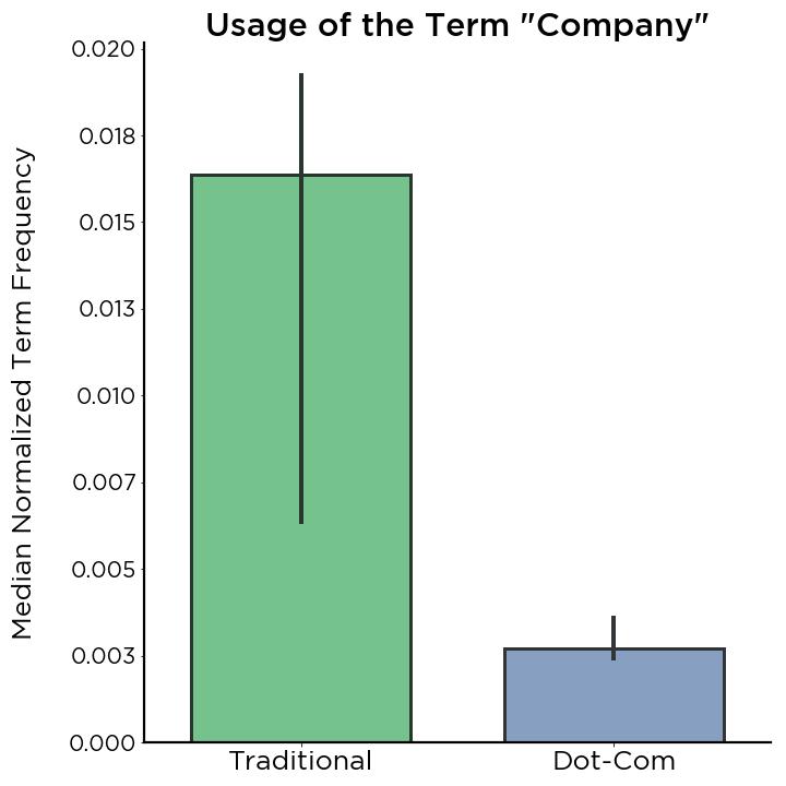 cannabis vs. dot-com disclosure analysis